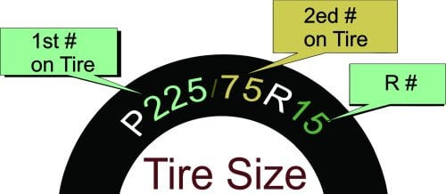 Tire Size Image